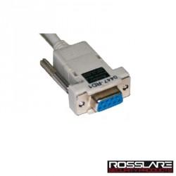 Convertidor de RS232 a RS485.