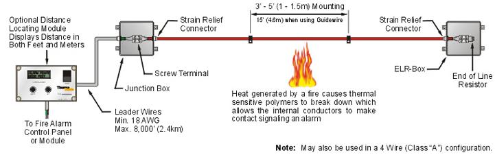 Tc155ng Cable Detector De Calor Temperatura Fija 68 176 C